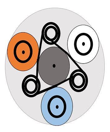 schéma réacteurplasma v3 bobines nanocotées