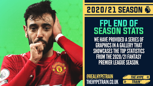 Premier League 2020/21: End of Season FPL Statistics