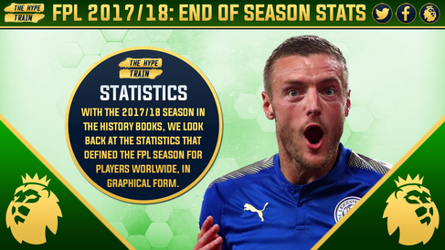 FPL 2017/18: End of Season Statistics Review