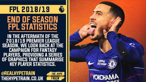 FPL 2018/19 REVIEW: End of Season Statistics