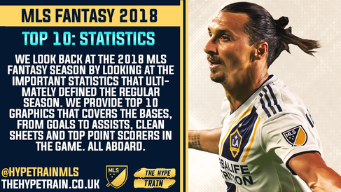 MLS Fantasy 2018 Review: End of Season Statistics