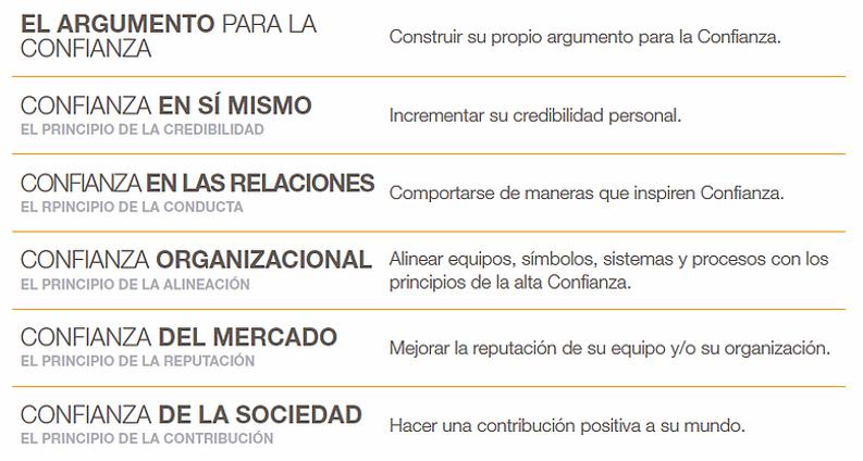 cuadroconfianza.webp