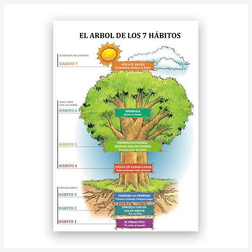 """Poster """"El Árbol De Los 7 Habitos"""" En Español"""