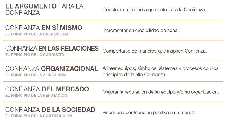 cuadroconfianza.png