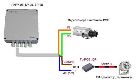 Подключение ИК прожектора к коммутатору РоЕ