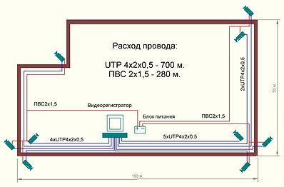 классическая схема построения системы видеонаблюдения