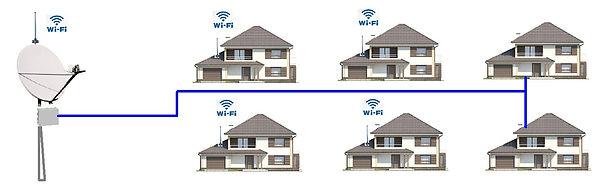 интернет для коттеджного поселка