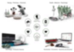 Infografik 4 Bereiche 2.0 englisch schwa