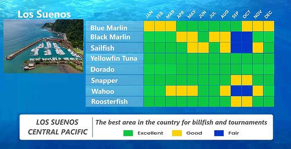 Los suenos fishing Map_edited.jpg