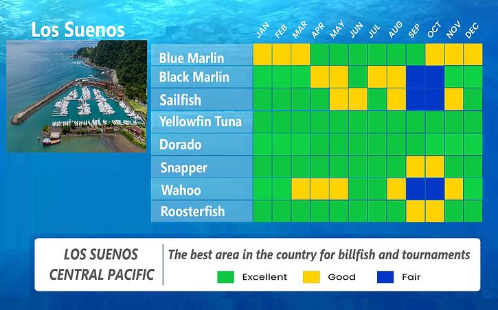 Los suenos fishing Map small .png