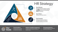2020 ACS HR Strategy Map-01.png