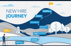 New Hire Journey-01.png