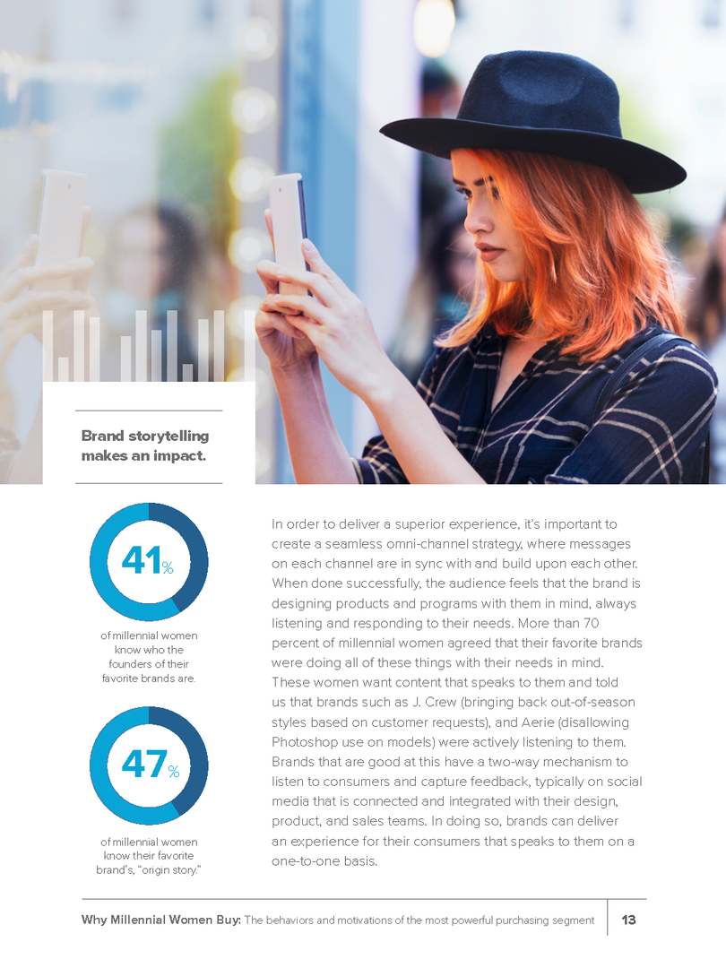 2018-Why Millennial Women Buy Report-V10