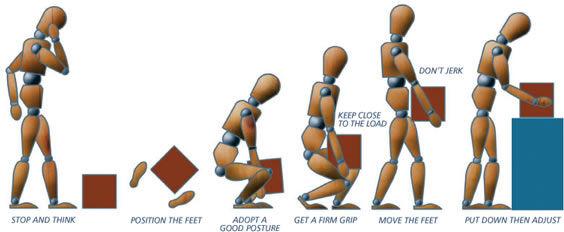 manual-handling-diagram.jpg