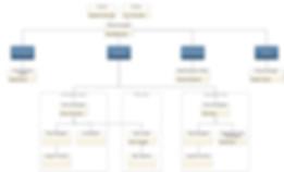 Organisational-Structure.jpg
