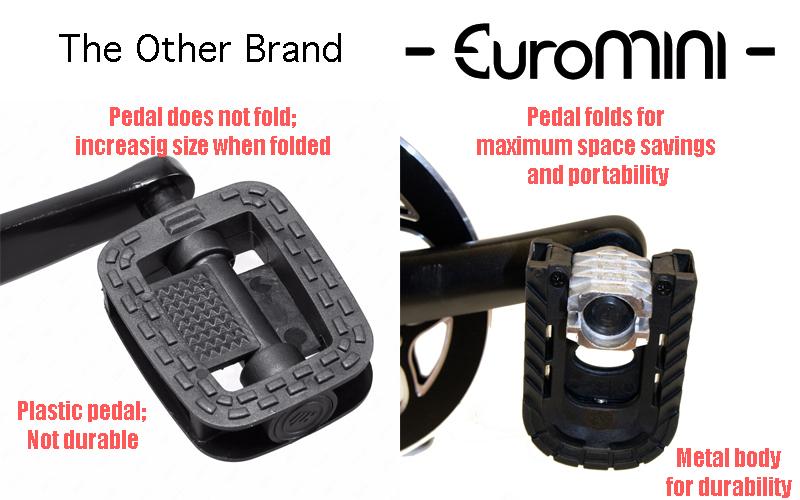 pedal2