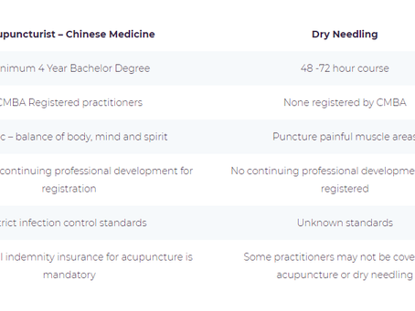 Acupuncture or Dry Needling? Whats the point?