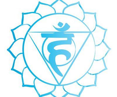 Throat Chakra ~ Visuddha