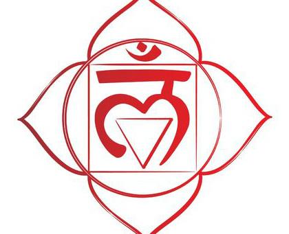 Root/Base Chakra ~ Muladhara
