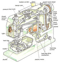 PAL's Sewing Machine Service and Repair