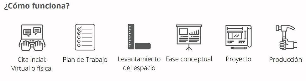 servicios-cf.JPG