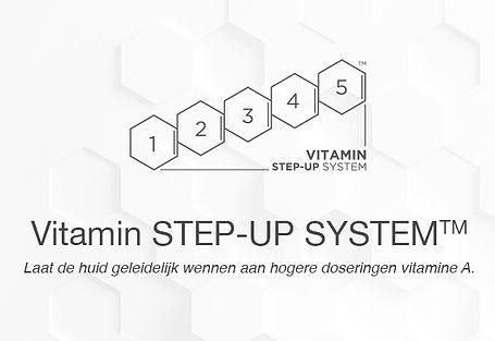 vitamin-set-up-system.jpg