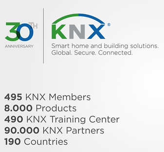 30 year knx.PNG