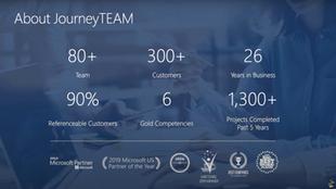 2020 Microsoft Tech Updates: Dynamics 365, Azure, SharePoint
