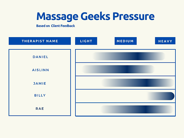 Massage Geeks Pressure (1).png