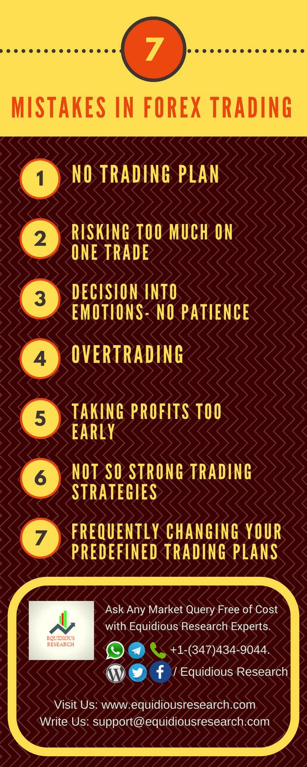 How many forex traders fail