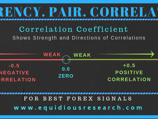 What are Currency Pair Correlations?
