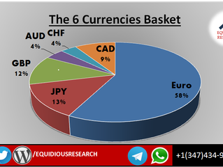 Why US Dollar Index important for Forex?