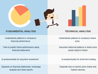 Fundamental Research vs Technical Research