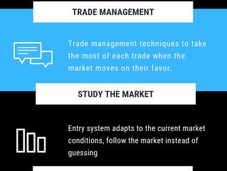 Trading Psychology and Methodology