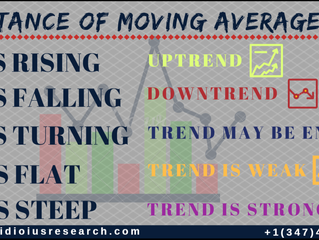 Need of Moving Average in Forex