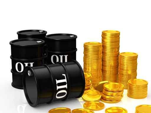 Crude Oil Signals