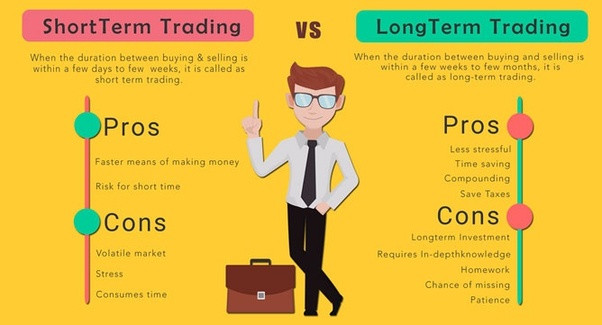 A Brief Guide To Short-Term Forex Trading Strategies