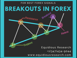 Learn More About Trading Breakouts