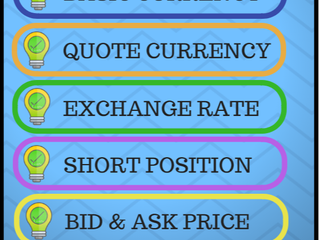 Forex Basic Terminologies for Beginners