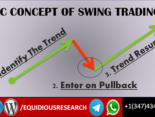How Swing Trading makes sense for Traders...