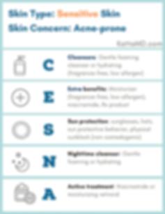 CESNA sensitive_acne.png