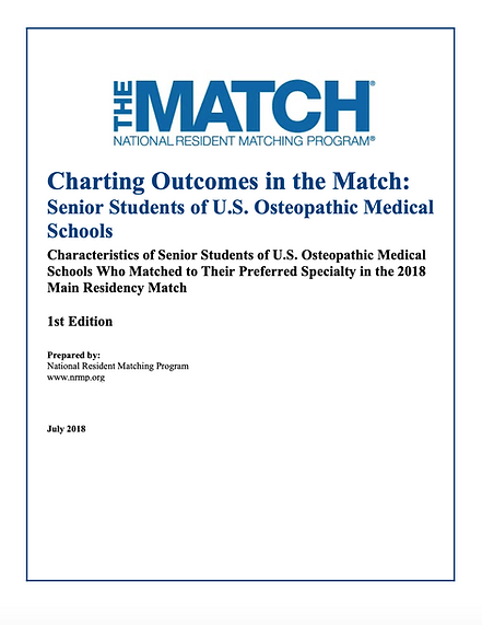 Charting Outcomes in the Match: U.S. Osteopathic Seniors
