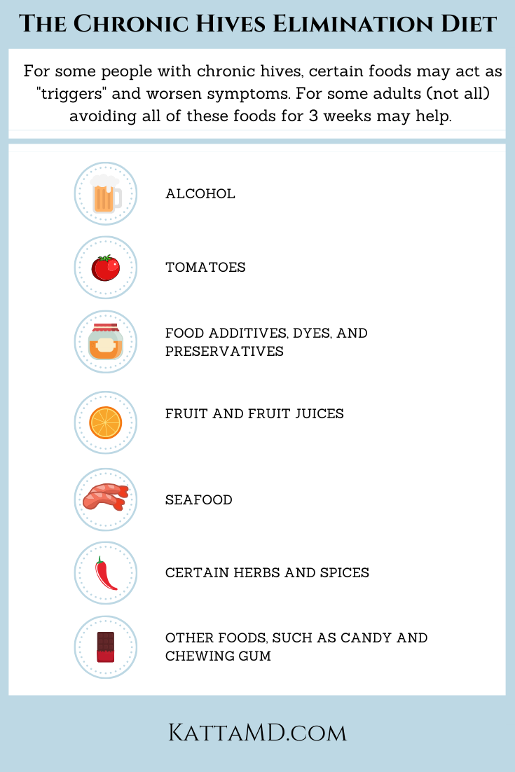 For those with chronic hives, possible food triggers include alcohol, tomatoes, food additives, seafood, spices, candy, and chewing gum