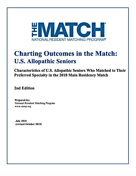 Charting Outcomes in the Match: U.S. All