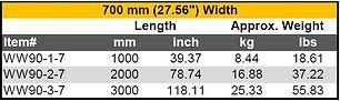 700 mm Walkways by AMS