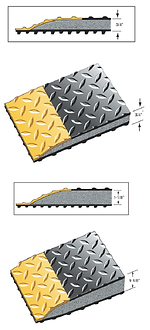 Anti-Fatigue Diamond Plate
