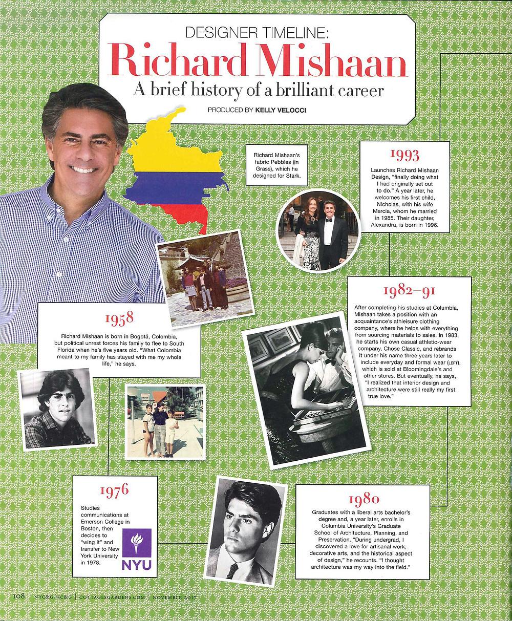 Richard Mishaan