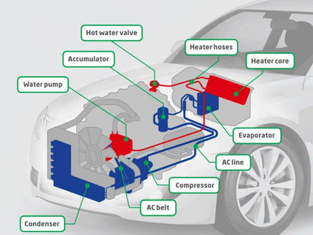 Air Conditioning for your Car or Truck
