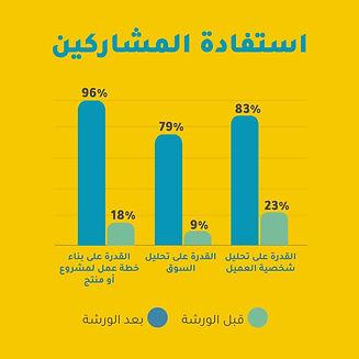 %25D8%25A3%25D8%25AB%25D8%25B1%2520%25D9