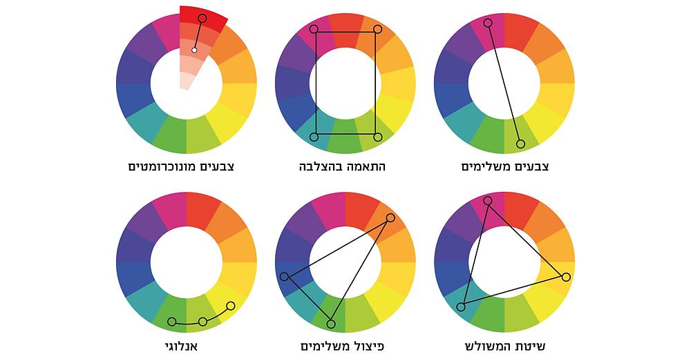6 דרכים לבחירת שילוב צבעים מוצלח